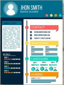 curriculum creativo esempio